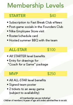 2016-17 FBC Membership Benefit Levels